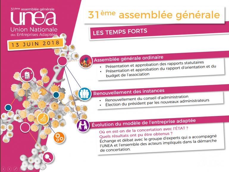 Programme Assemblée Générale UNEA 2018