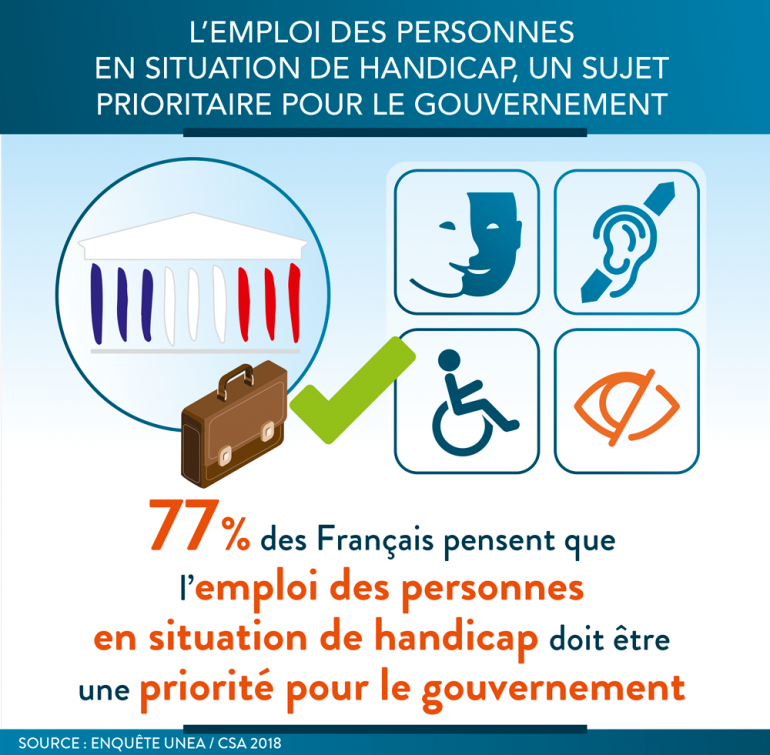 L'emploi des personnes en situation de handicap :  priorité pour le Gouvernement