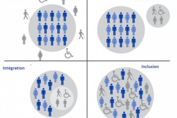 L'Entreprise Adaptée est une Entreprise Inclusive